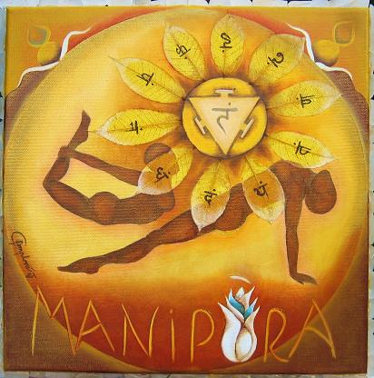 Chakra Activation Workshop Series – Day 13 – Solar Plexus Chakra, Manipura – Aurora Facets